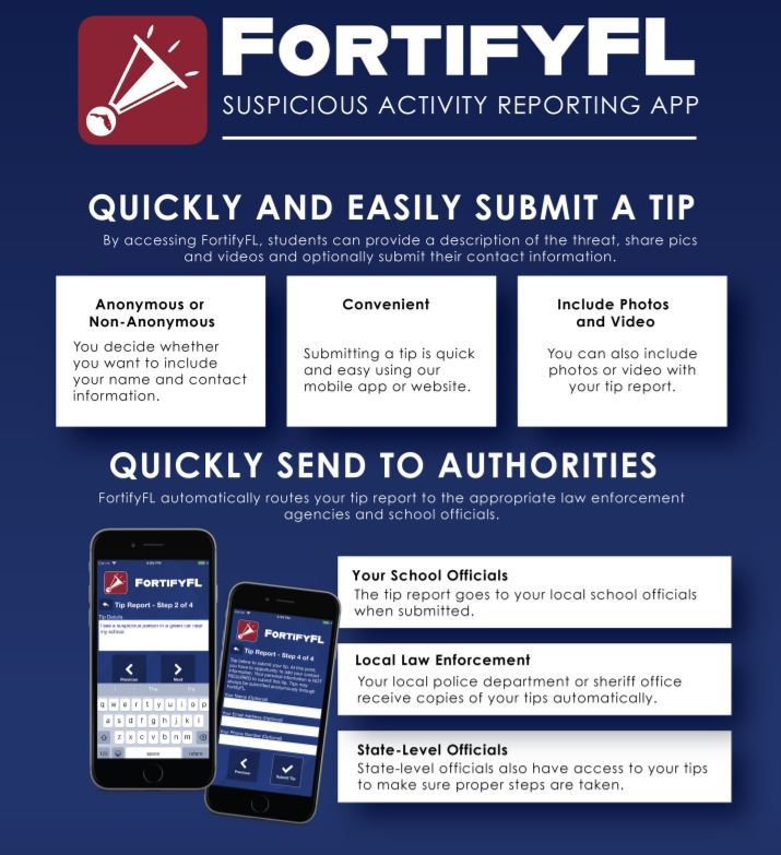 Fortify - Image